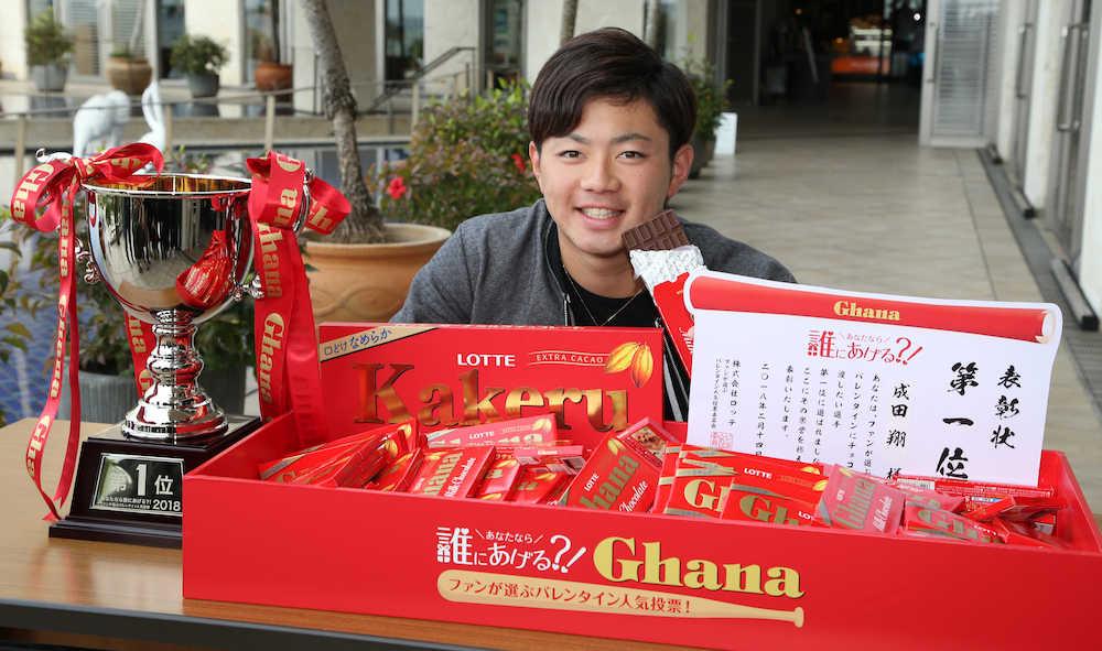 ロッテ・成田翔、連覇に「驚きです」 「チョコを渡したい選手 ...