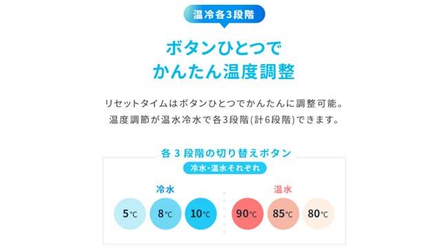 3段階の温度設定