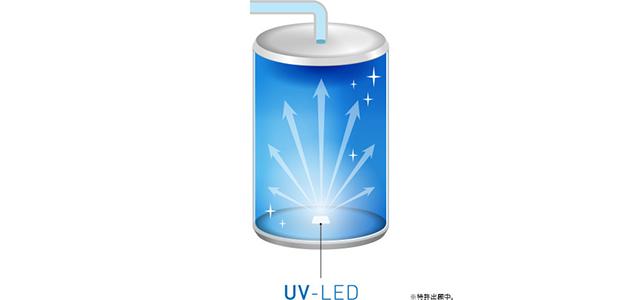 紫外線を使ったUV除菌機能